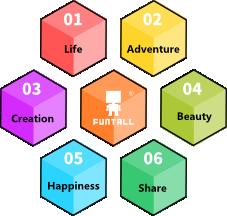 方頭的基本精神是創造,探索與分享, Funtall company basic spirits and vision.